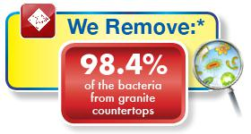 We remove 98.4% of the bacteria from granite countertops